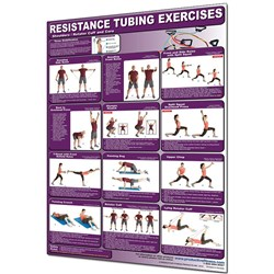 Resistance Tubing Shoulders/Rotator Cuff/Core Poster Laminated